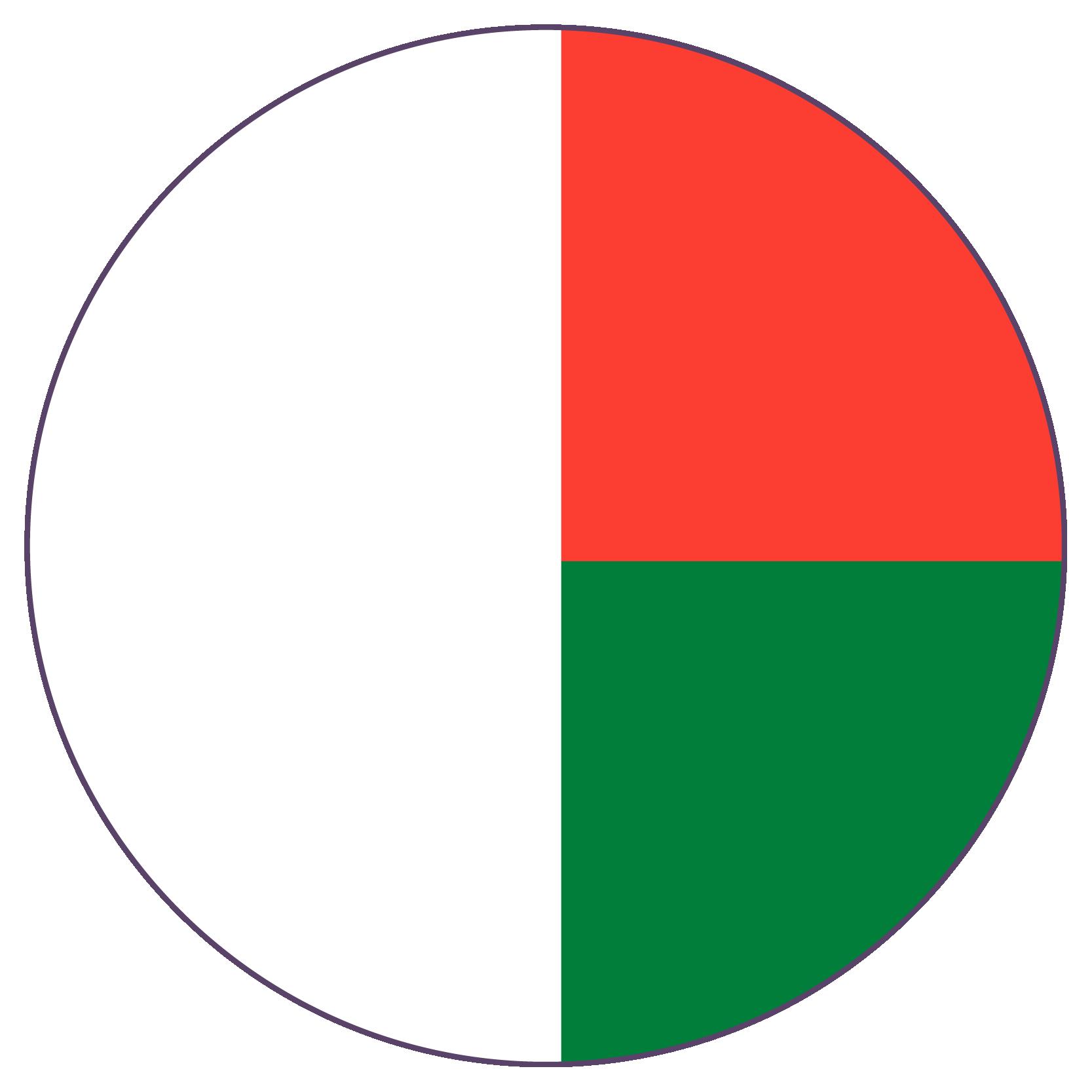 flag-Madagascar